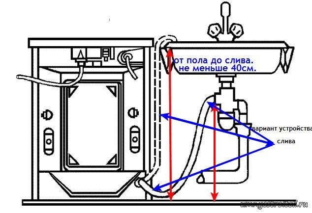 Схему подключения стиральной машины