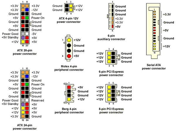 Инверторный блок для генератора длить