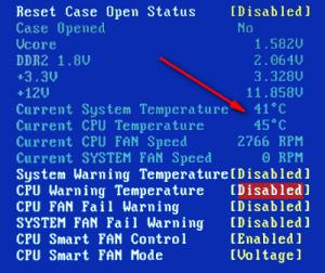 Режим работы куллера BIOS