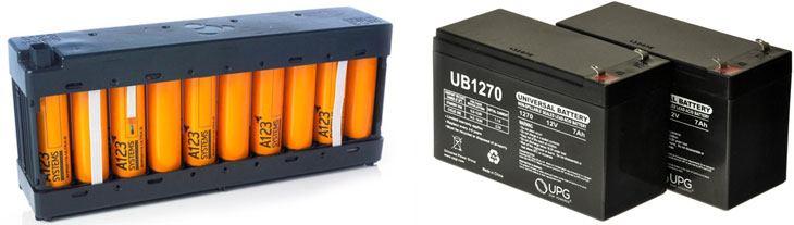 Аккумуляторы для электросамокатов