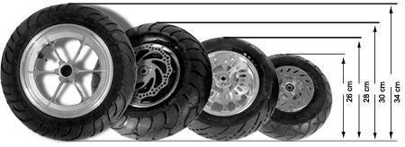 Колеса для электросамоката с размерами и типом шин