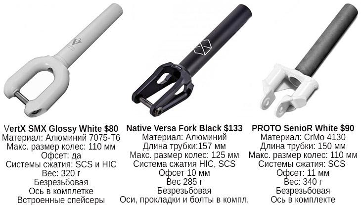 Три модели вилок для профессионального кикскутера с характеристиками и ценами