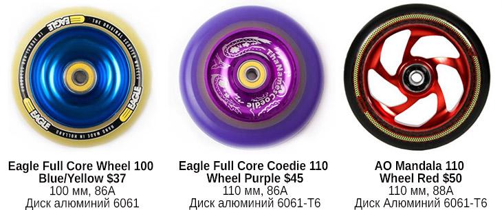 Три модели колес для трюковых самокатов с описанием и ценами