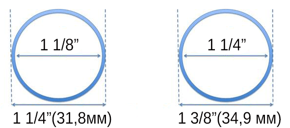 Внутренний и внешний диаметр руля самоката в сантиметрах и дюймах