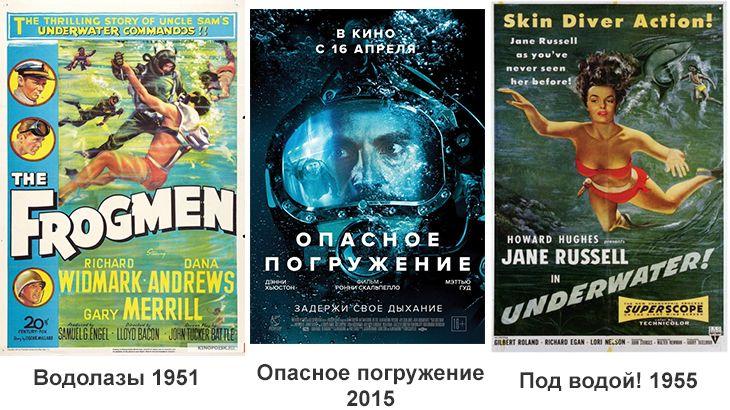 Фильмы про водолазов