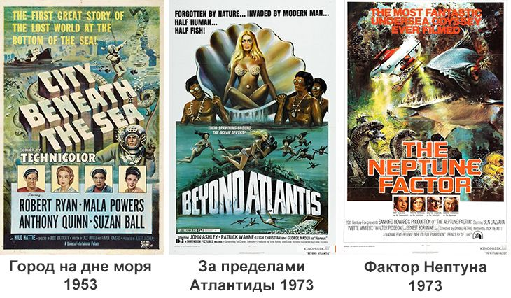 Фильмы про дайверов и аквалангистов